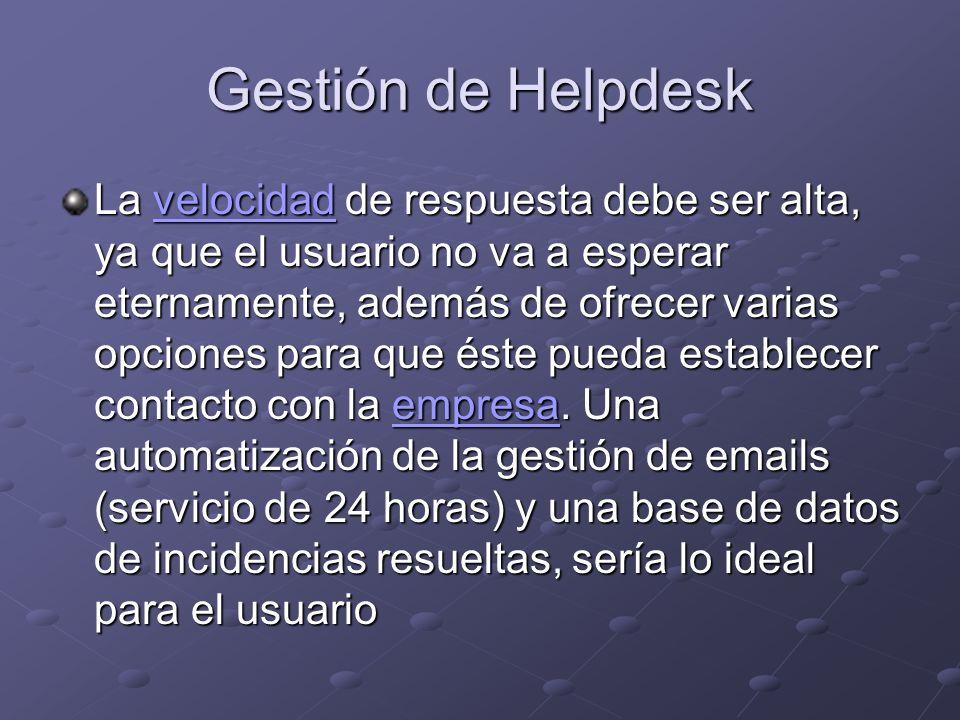 Gestión de Helpdesk