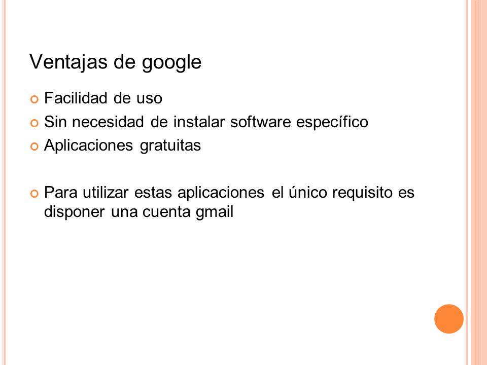 Ventajas de google Facilidad de uso