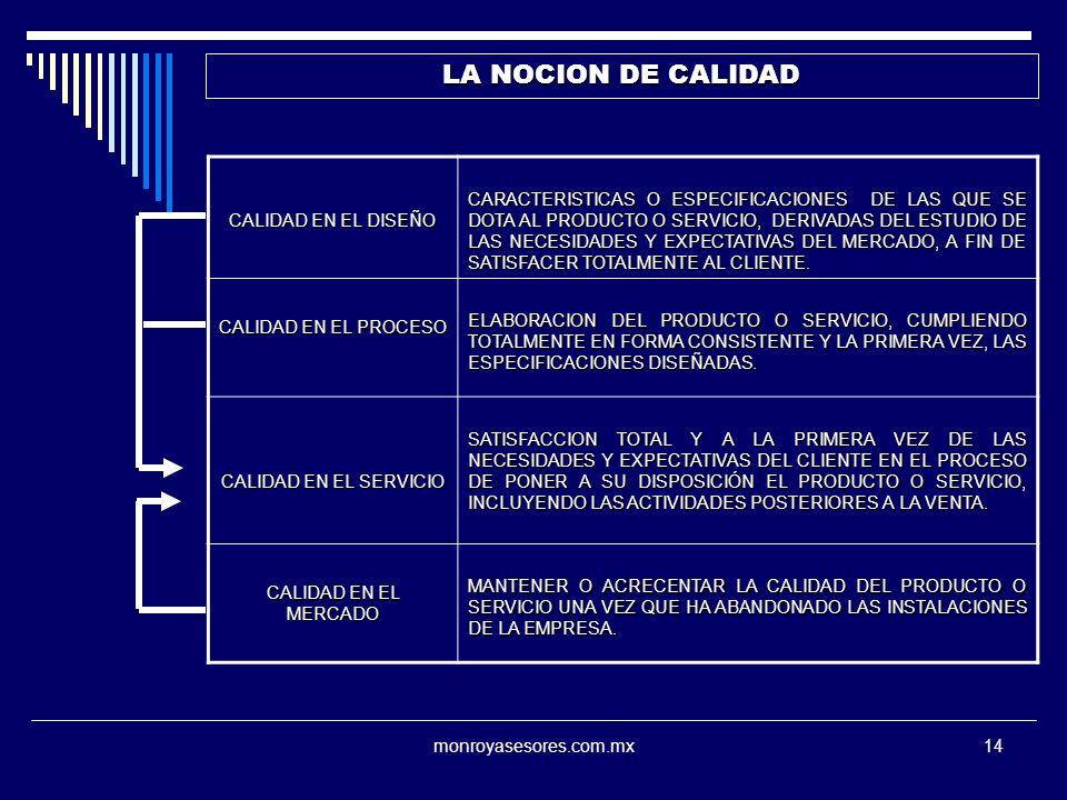 LA NOCION DE CALIDAD CALIDAD EN EL DISEÑO.