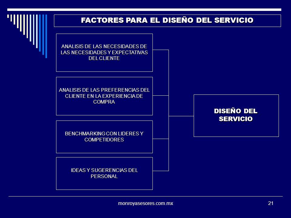 FACTORES PARA EL DISEÑO DEL SERVICIO