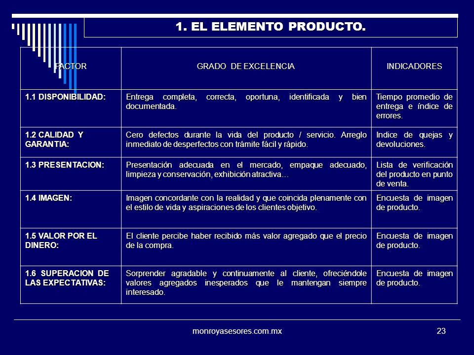 1. EL ELEMENTO PRODUCTO. FACTOR GRADO DE EXCELENCIA INDICADORES