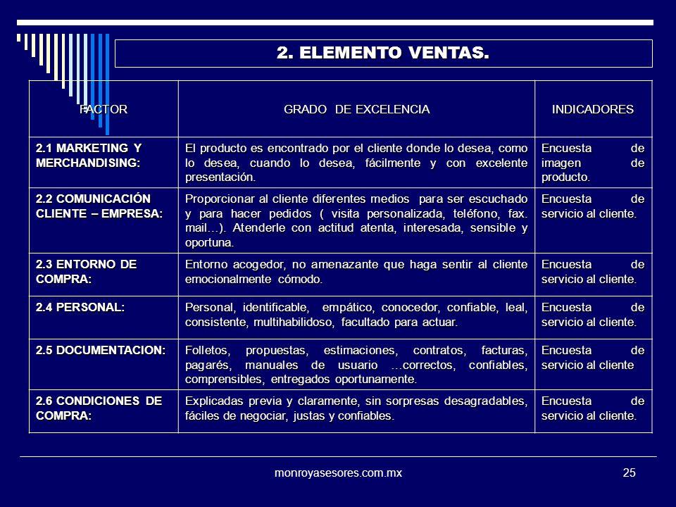 2. ELEMENTO VENTAS. FACTOR GRADO DE EXCELENCIA INDICADORES