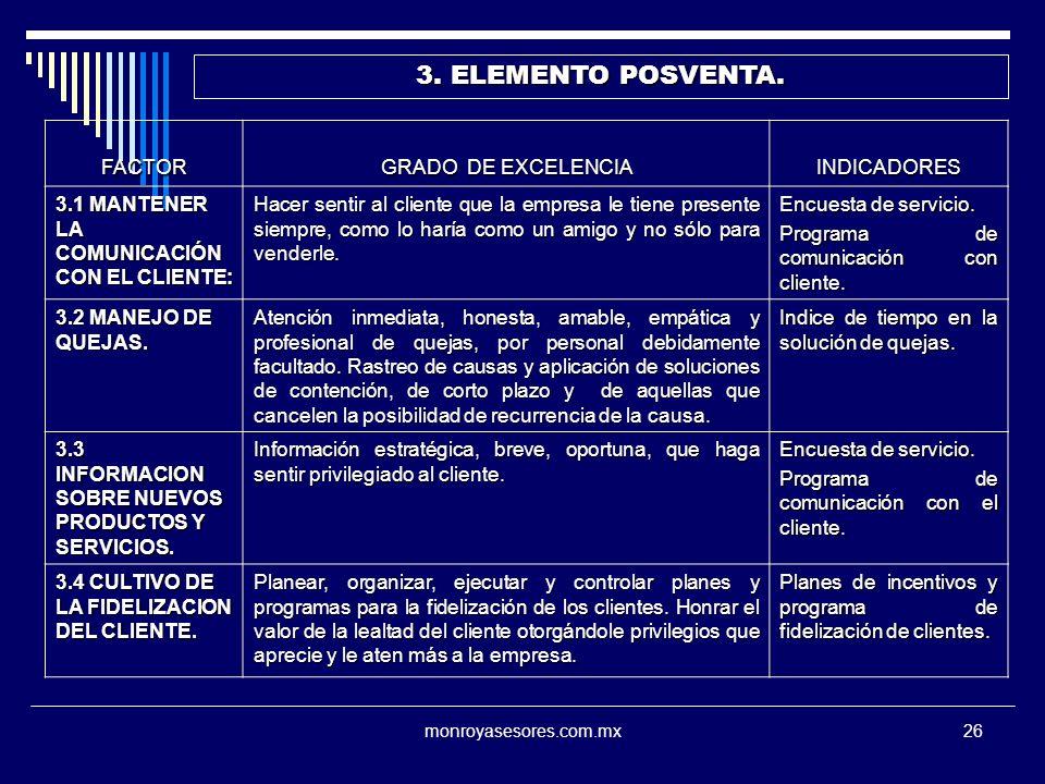3. ELEMENTO POSVENTA. FACTOR GRADO DE EXCELENCIA INDICADORES