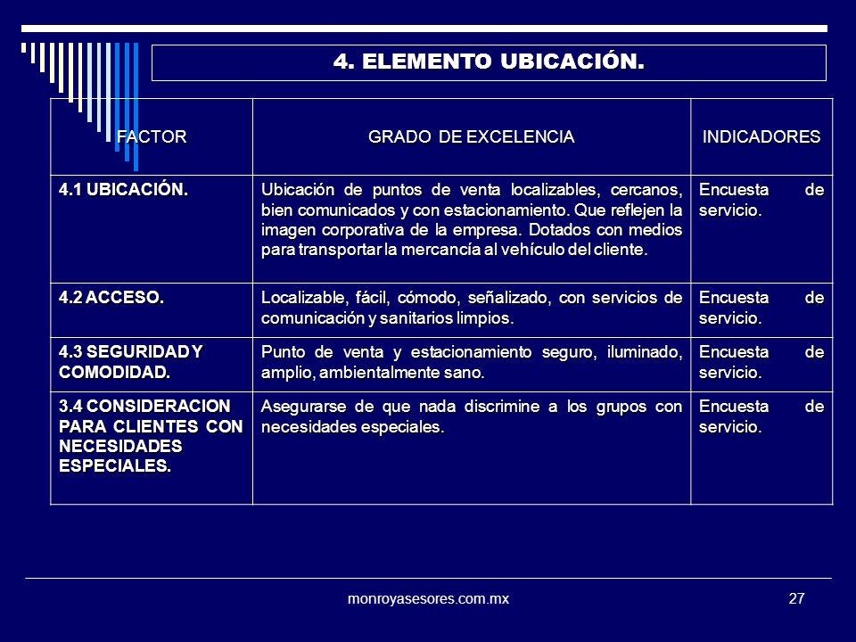4. ELEMENTO UBICACIÓN. FACTOR GRADO DE EXCELENCIA INDICADORES