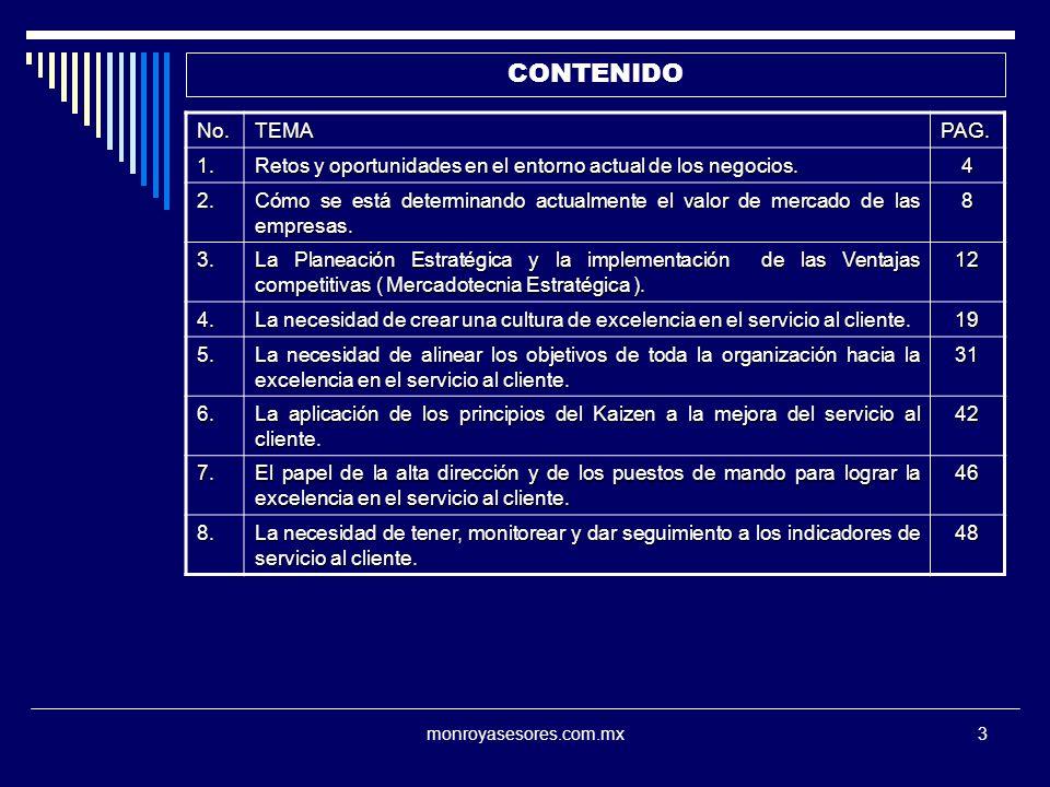 CONTENIDO No. TEMA. PAG. 1. Retos y oportunidades en el entorno actual de los negocios. 4. 2.