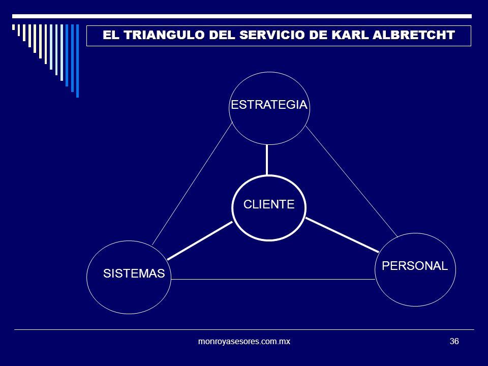 EL TRIANGULO DEL SERVICIO DE KARL ALBRETCHT
