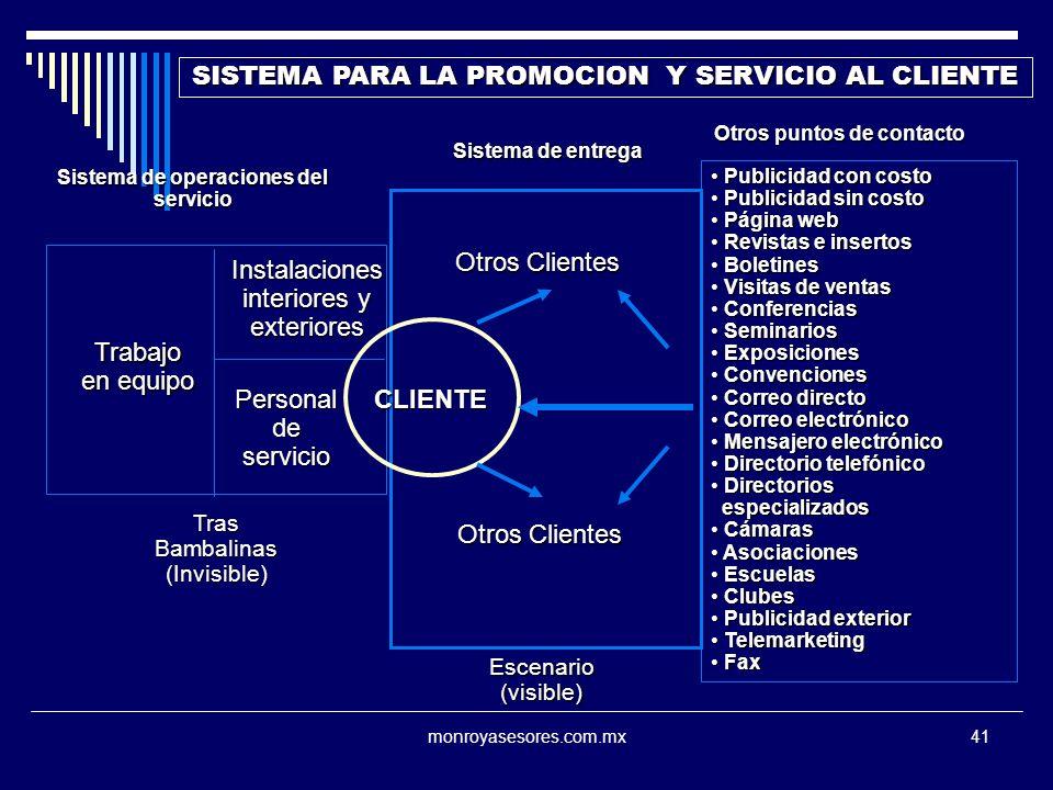 Sistema de operaciones del servicio
