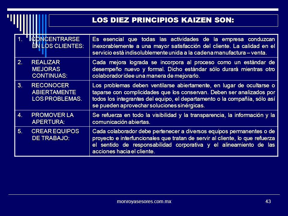 LOS DIEZ PRINCIPIOS KAIZEN SON: