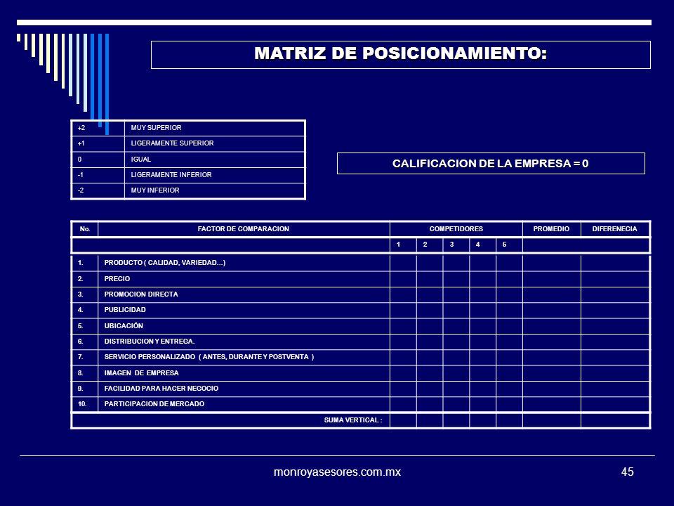 MATRIZ DE POSICIONAMIENTO: