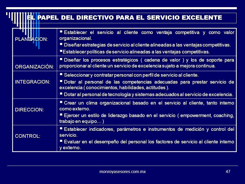 EL PAPEL DEL DIRECTIVO PARA EL SERVICIO EXCELENTE
