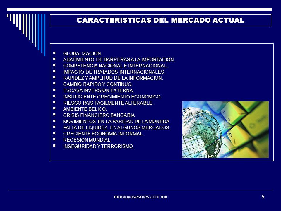 CARACTERISTICAS DEL MERCADO ACTUAL