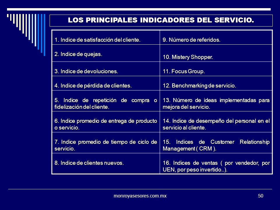 LOS PRINCIPALES INDICADORES DEL SERVICIO.