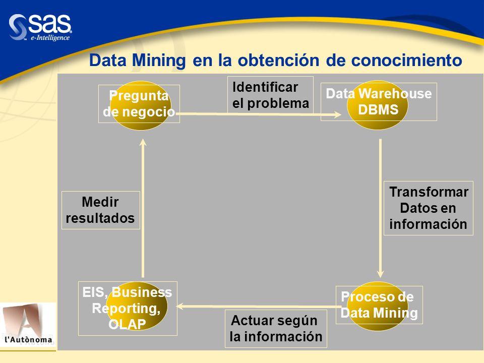 Data Mining en la obtención de conocimiento