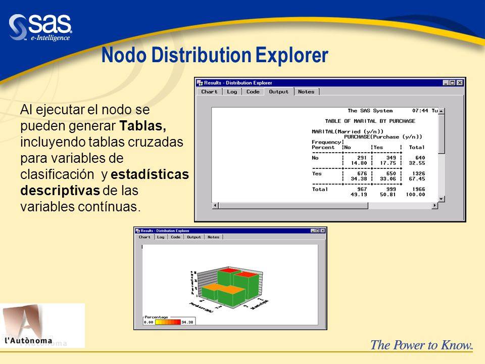 Nodo Distribution Explorer