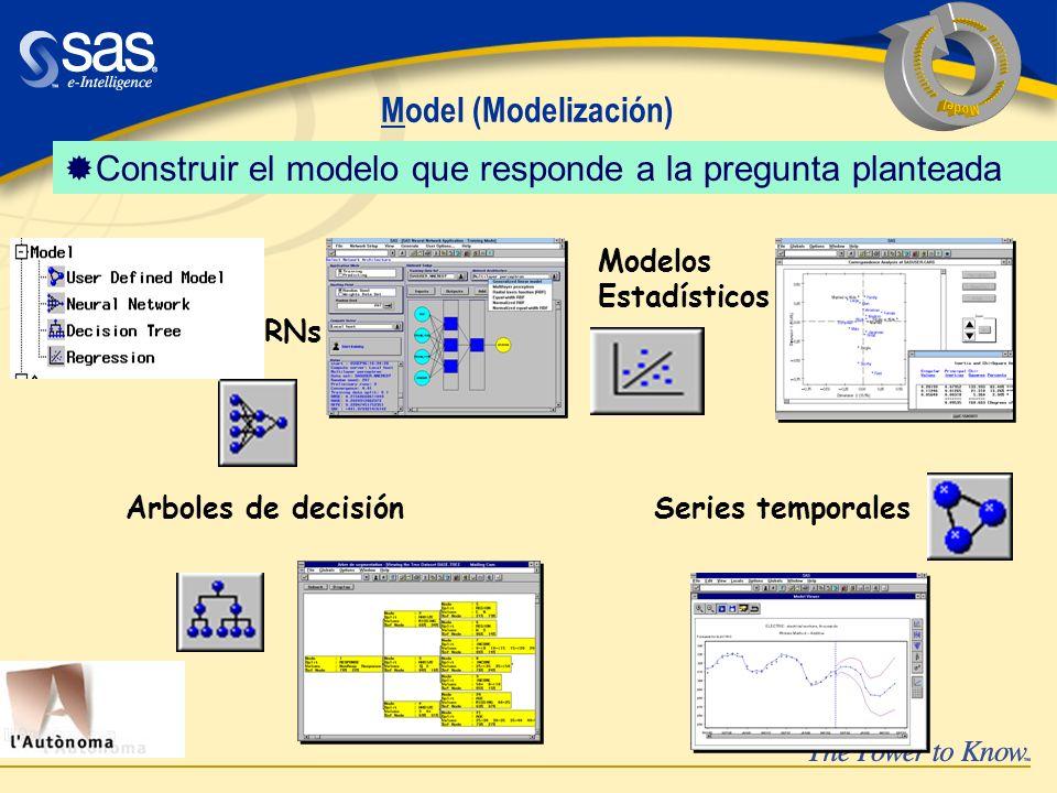 Construir el modelo que responde a la pregunta planteada