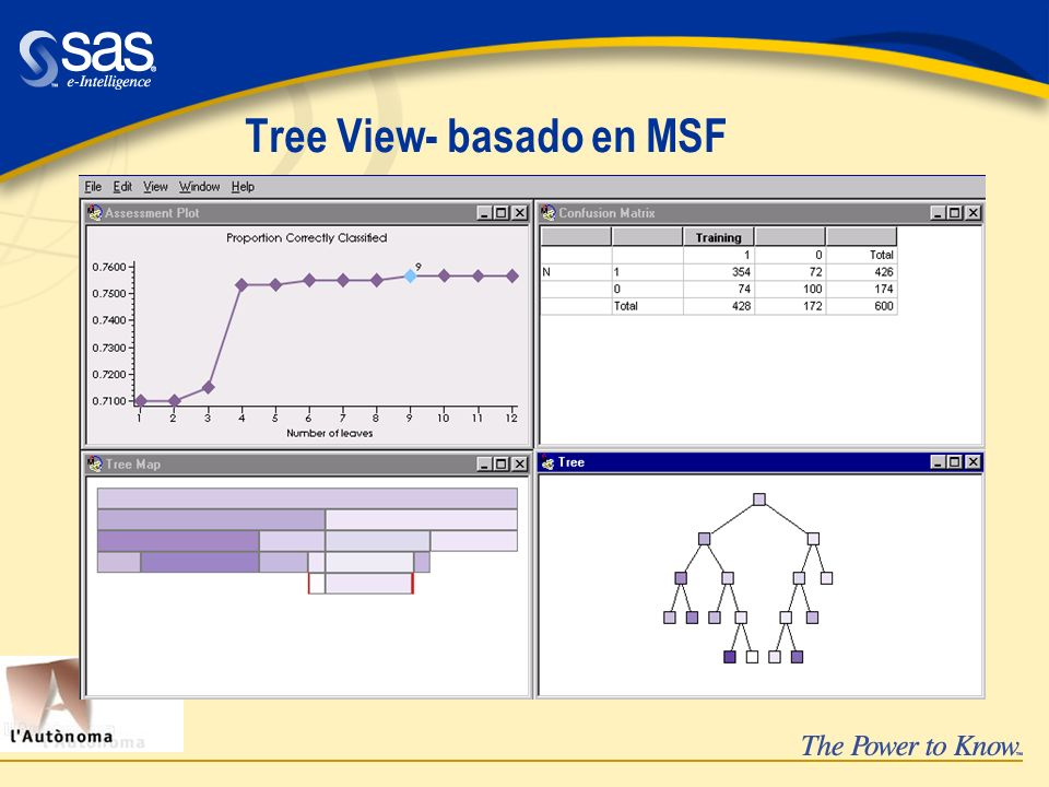 Tree View- basado en MSF