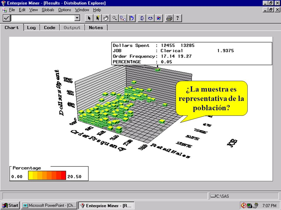 ¿La muestra es representativa de la población