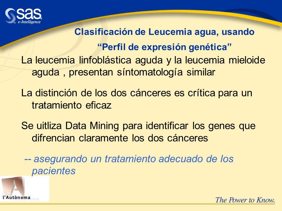Clasificación de Leucemia agua, usando Perfil de expresión genética