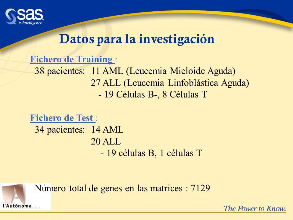 Datos para la investigación