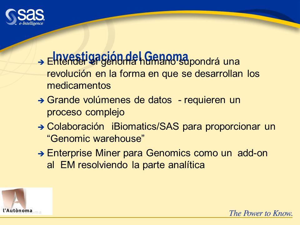 Investigación del Genoma