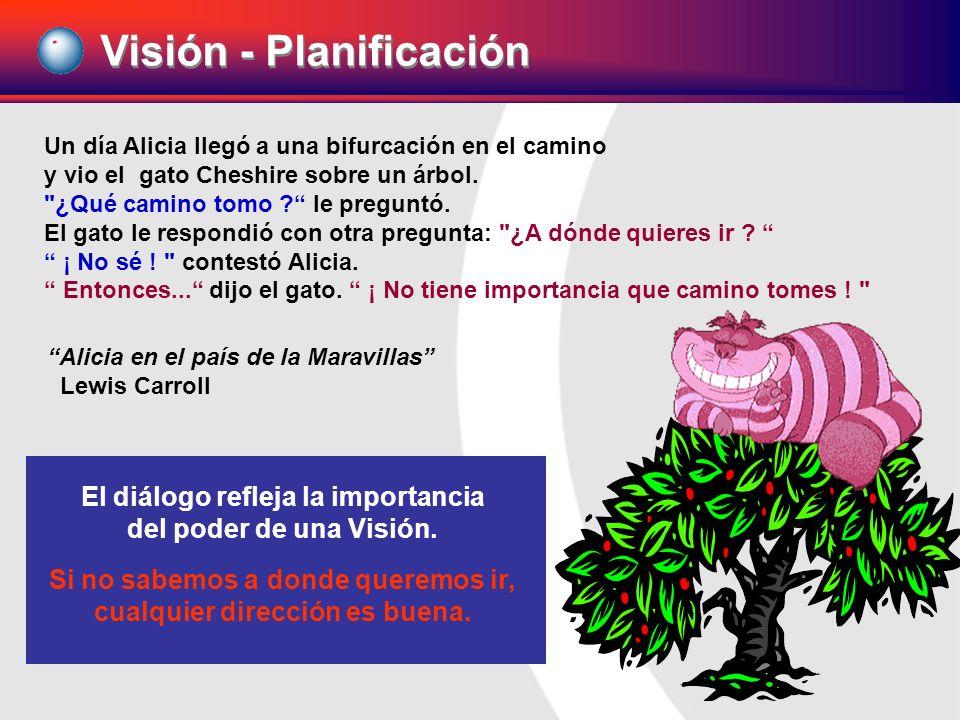 Visión - Planificación
