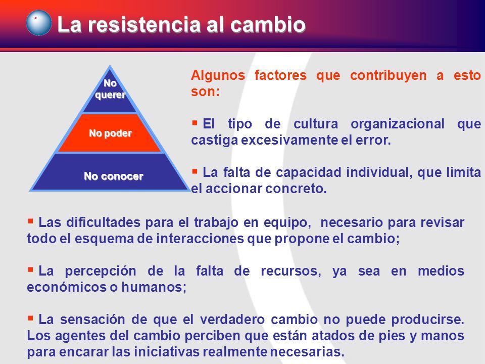 La resistencia al cambio