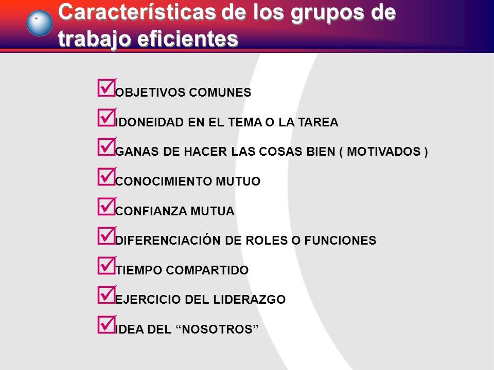 Características de los grupos de trabajo eficientes