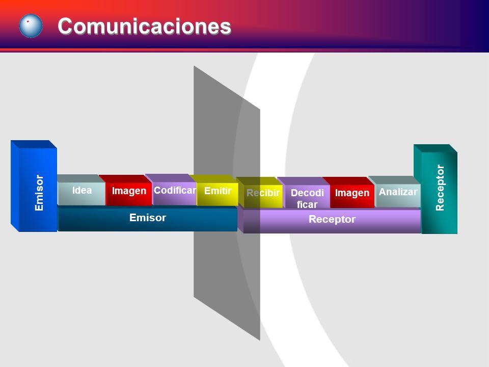 Comunicaciones Receptor Emisor Emisor Receptor Idea Imagen Codificar