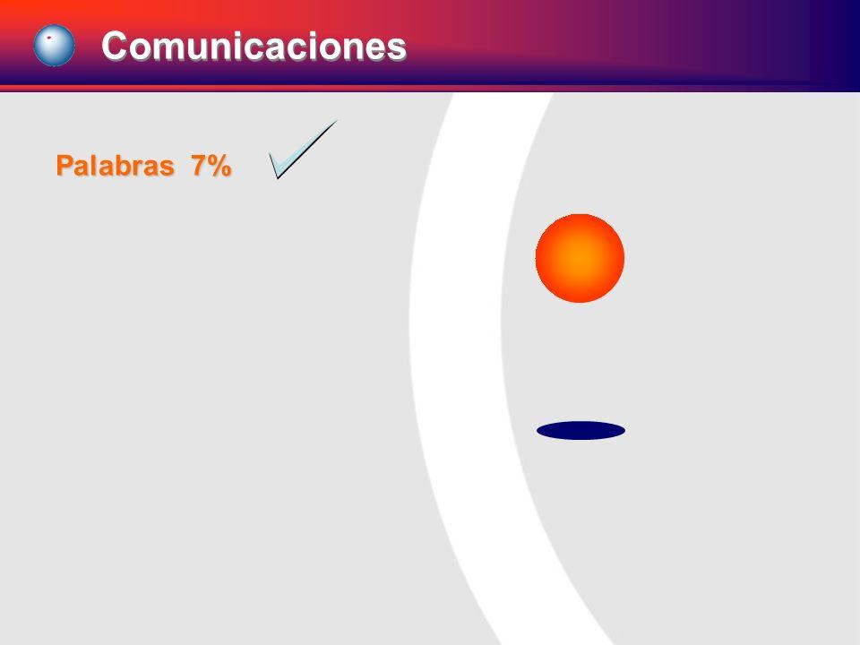 Comunicaciones Palabras 7%
