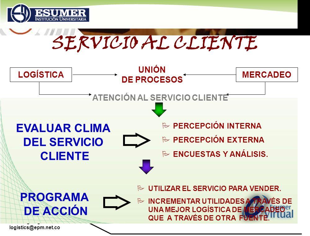 ATENCIÓN AL SERVICIO CLIENTE
