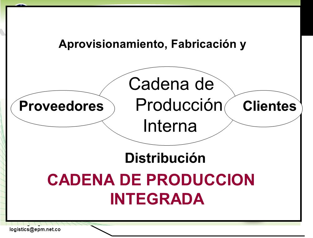 Distribución CADENA DE PRODUCCION INTEGRADA