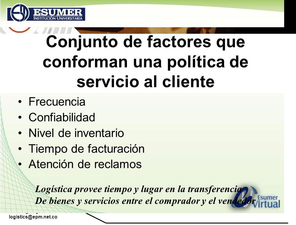 Conjunto de factores que conforman una política de servicio al cliente