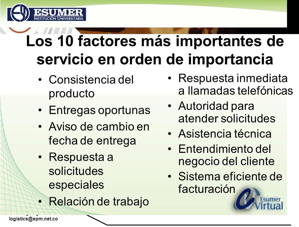 Los 10 factores más importantes de servicio en orden de importancia
