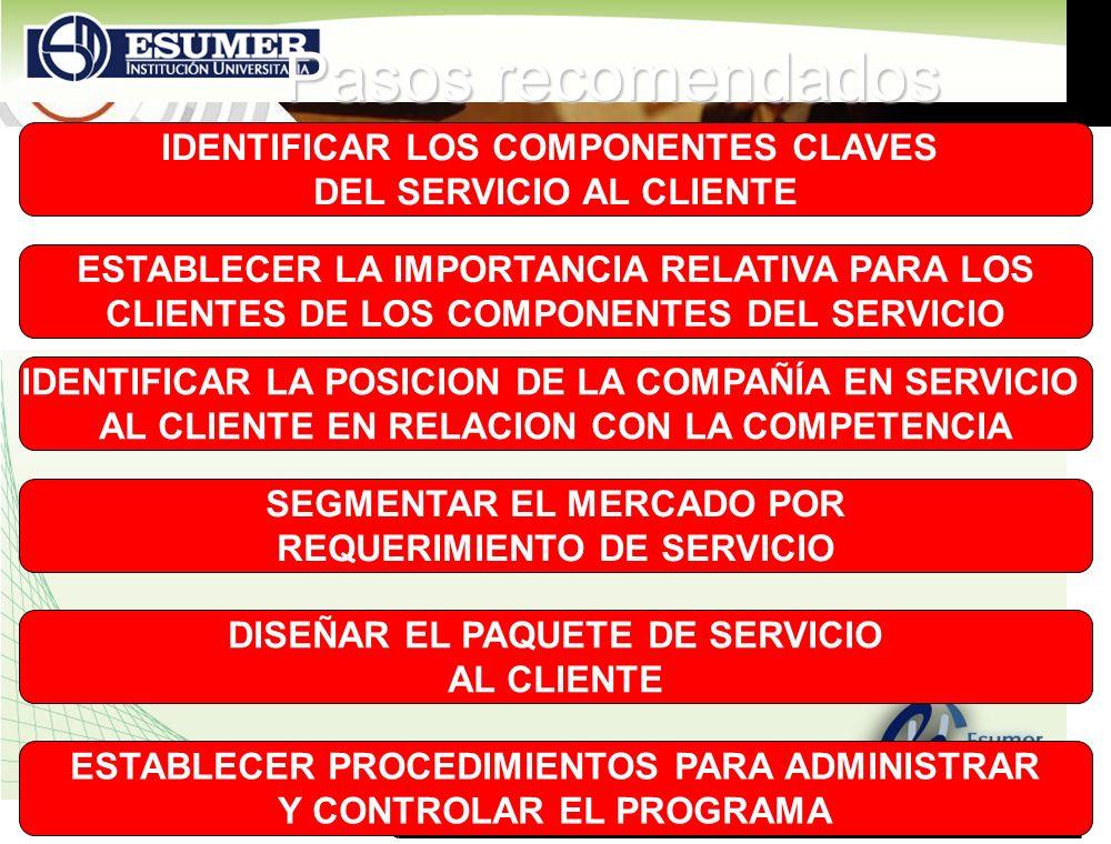 Pasos recomendados IDENTIFICAR LOS COMPONENTES CLAVES