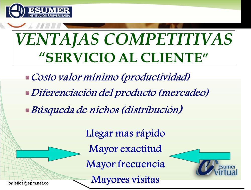 VENTAJAS COMPETITIVAS SERVICIO AL CLIENTE