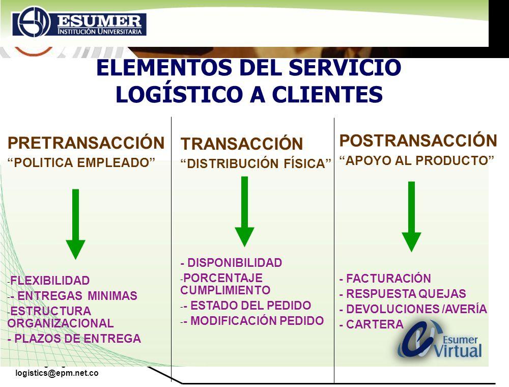 ELEMENTOS DEL SERVICIO LOGÍSTICO A CLIENTES