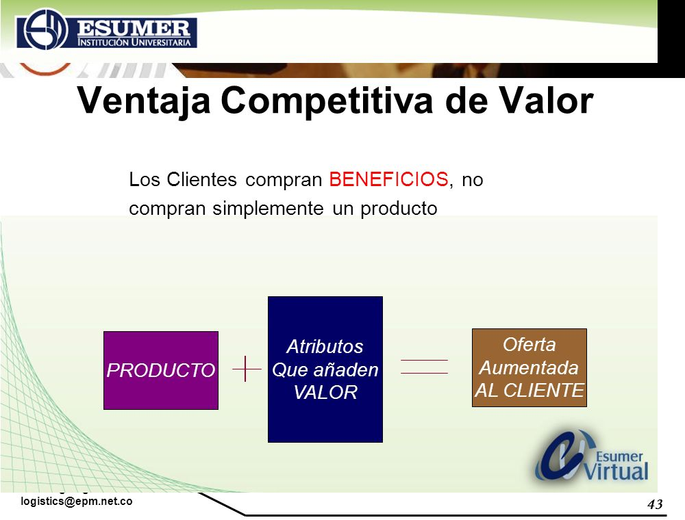 Ventaja Competitiva de Valor