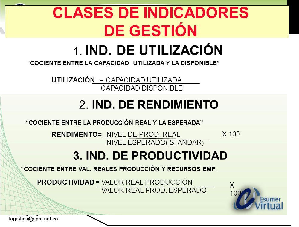 CLASES DE INDICADORES DE GESTIÓN
