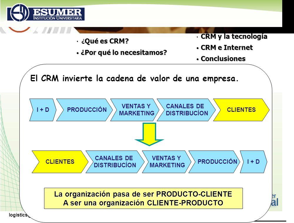 El CRM invierte la cadena de valor de una empresa.
