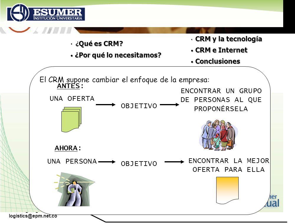El CRM supone cambiar el enfoque de la empresa: ANTES: