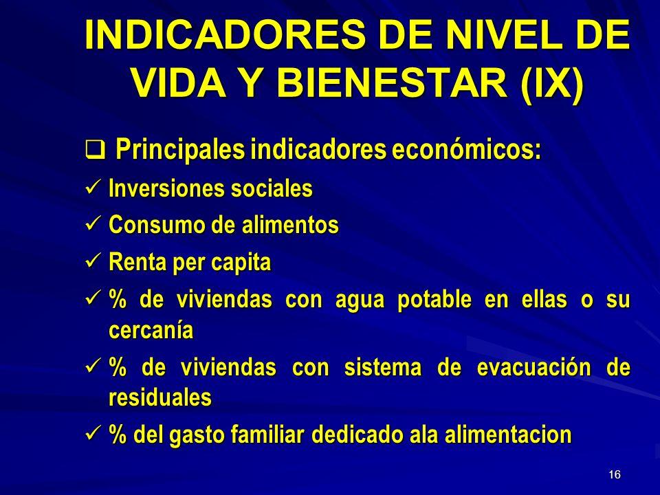INDICADORES DE NIVEL DE VIDA Y BIENESTAR (lX)