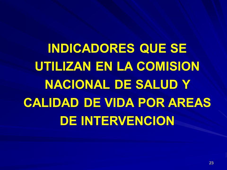 INDICADORES QUE SE UTILIZAN EN LA COMISION NACIONAL DE SALUD Y CALIDAD DE VIDA POR AREAS DE INTERVENCION