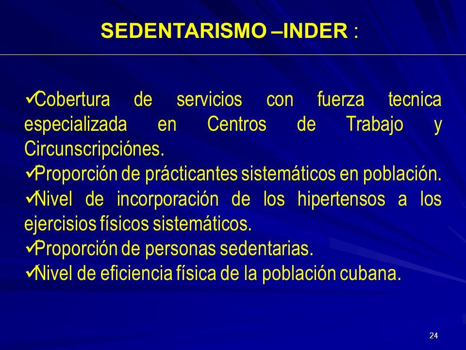 Proporción de prácticantes sistemáticos en población.
