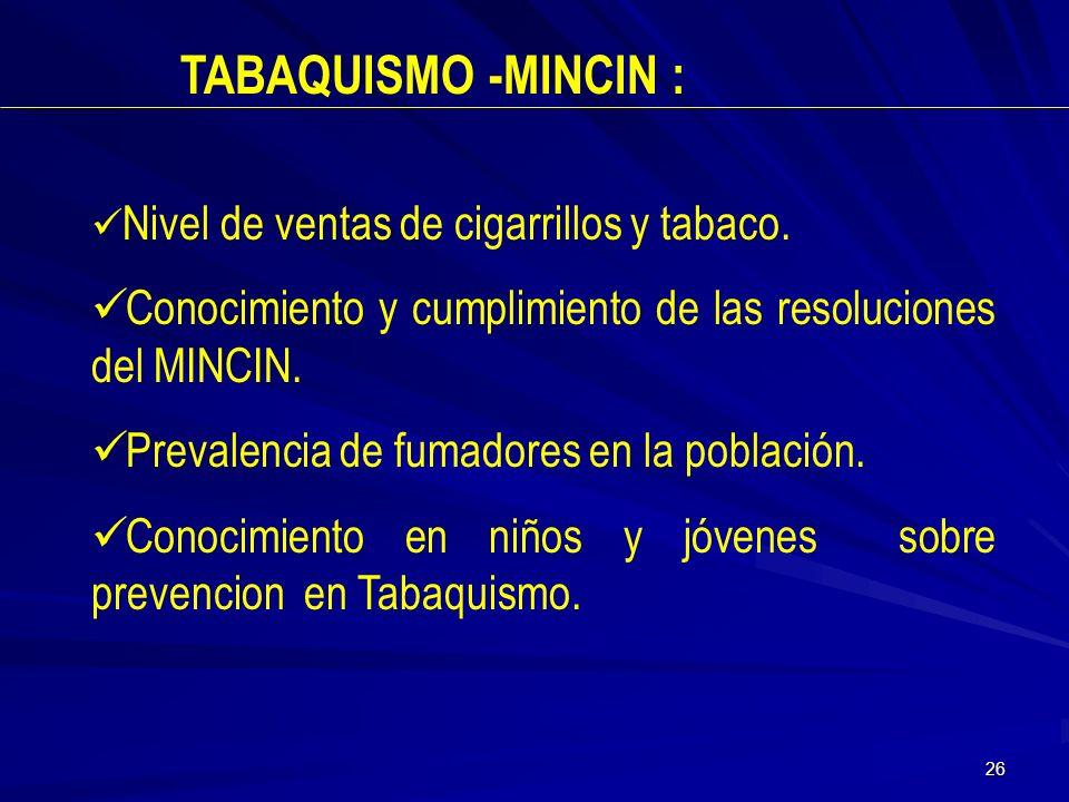 TABAQUISMO -MINCIN : Nivel de ventas de cigarrillos y tabaco. Conocimiento y cumplimiento de las resoluciones del MINCIN.