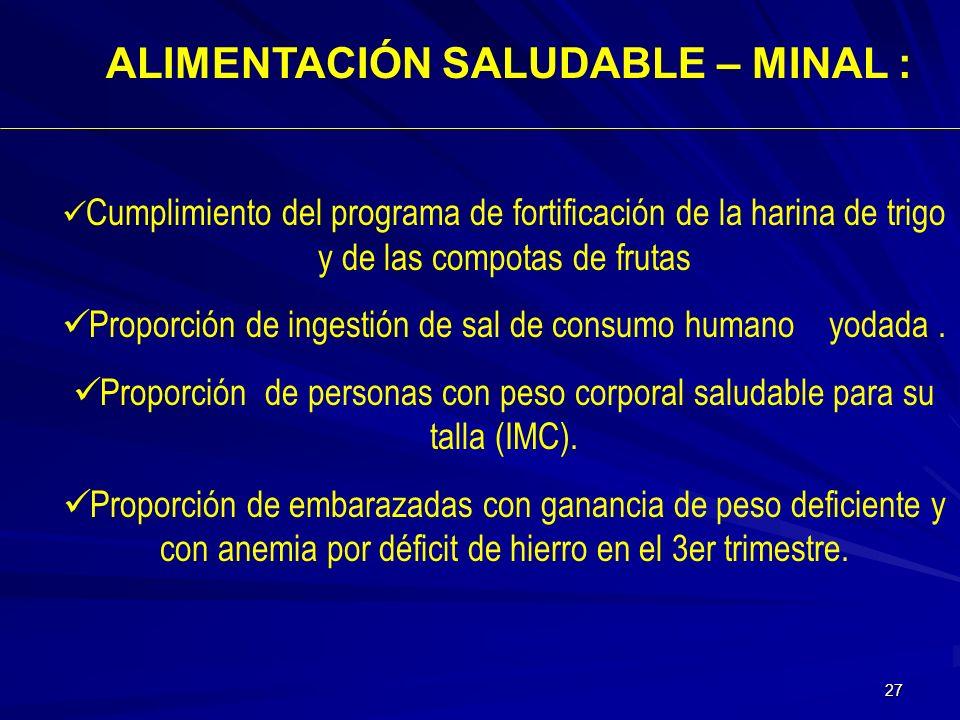 Proporción de ingestión de sal de consumo humano yodada .