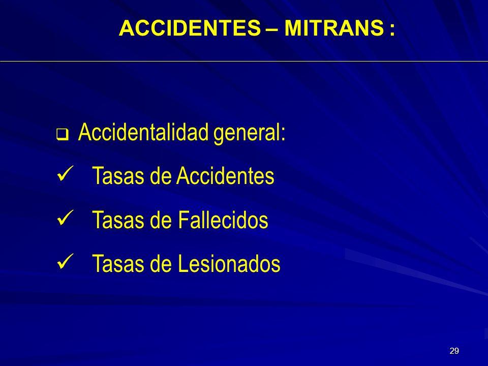 Tasas de Accidentes Tasas de Fallecidos Tasas de Lesionados