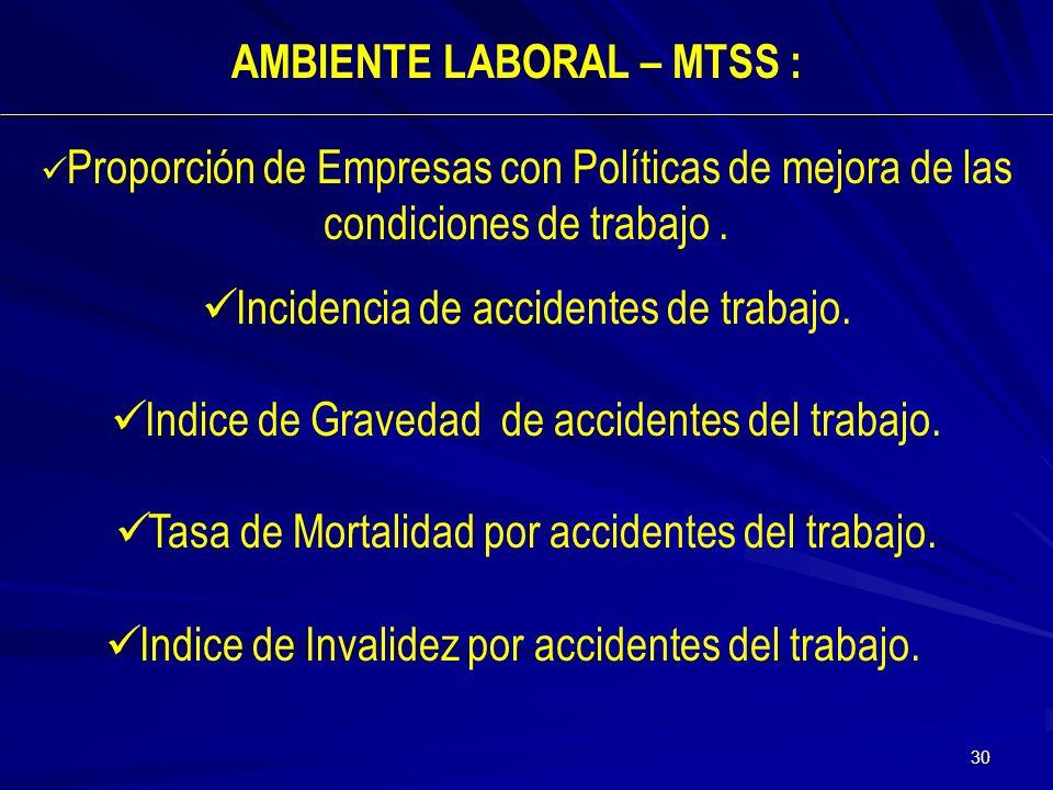 Incidencia de accidentes de trabajo.