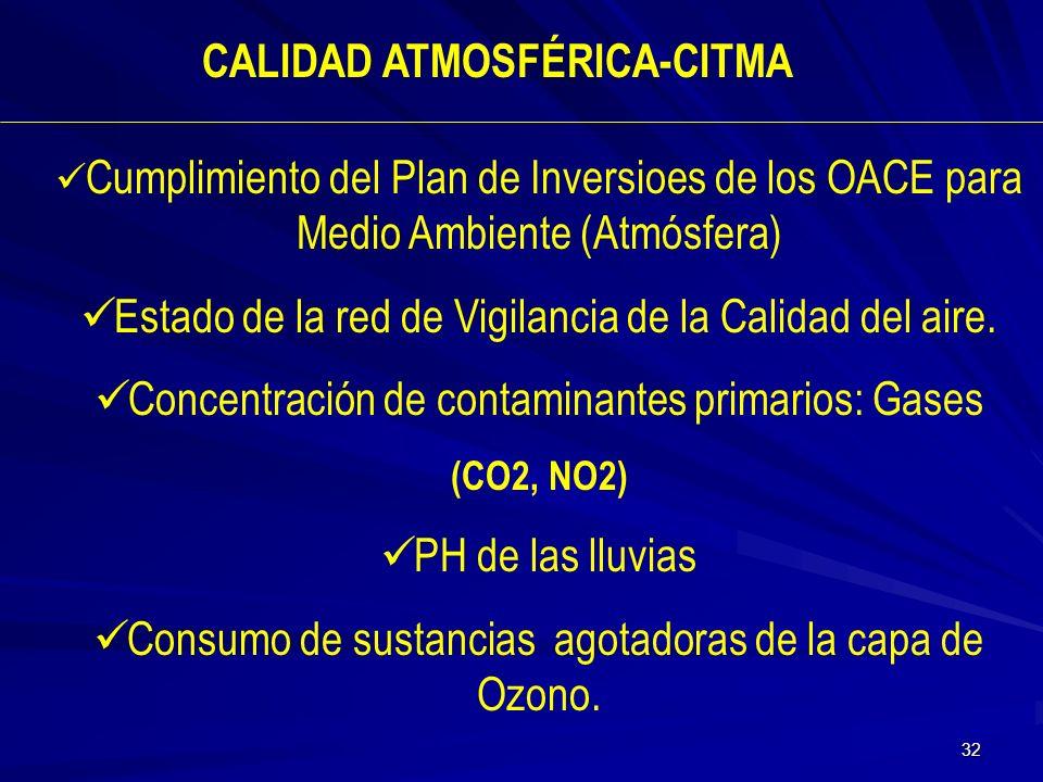 CALIDAD ATMOSFÉRICA-CITMA