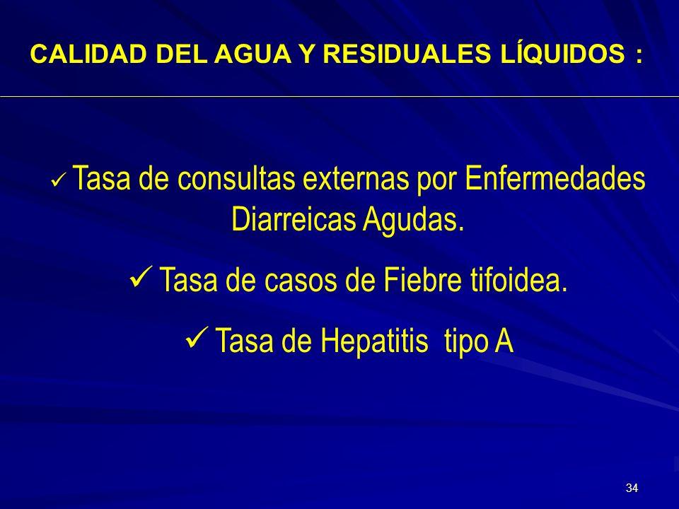 Tasa de casos de Fiebre tifoidea. Tasa de Hepatitis tipo A