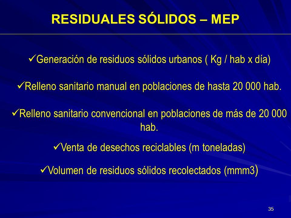 RESIDUALES SÓLIDOS – MEP